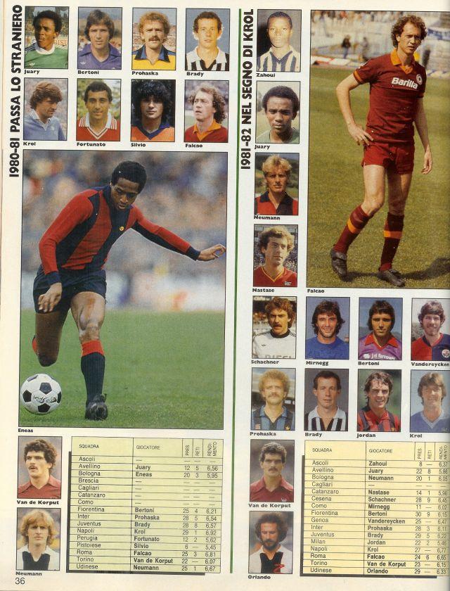 O Calcio no início dos anos 80